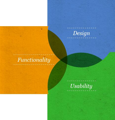 design-usability-1